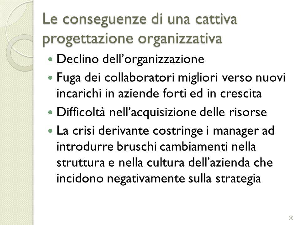 Le conseguenze di una cattiva progettazione organizzativa Declino dellorganizzazione Fuga dei collaboratori migliori verso nuovi incarichi in aziende