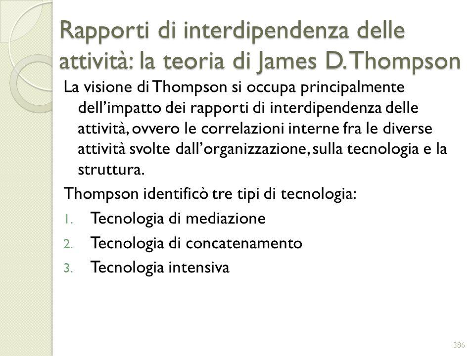 Rapporti di interdipendenza delle attività: la teoria di James D. Thompson La visione di Thompson si occupa principalmente dellimpatto dei rapporti di