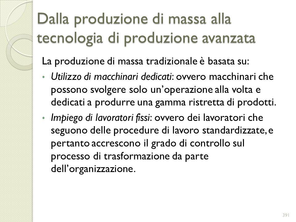 Dalla produzione di massa alla tecnologia di produzione avanzata La produzione di massa tradizionale è basata su: Utilizzo di macchinari dedicati: ovv