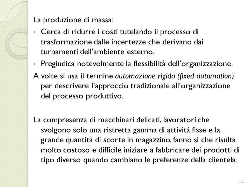 La produzione di massa: Cerca di ridurre i costi tutelando il processo di trasformazione dalle incertezze che derivano dai turbamenti dellambiente est