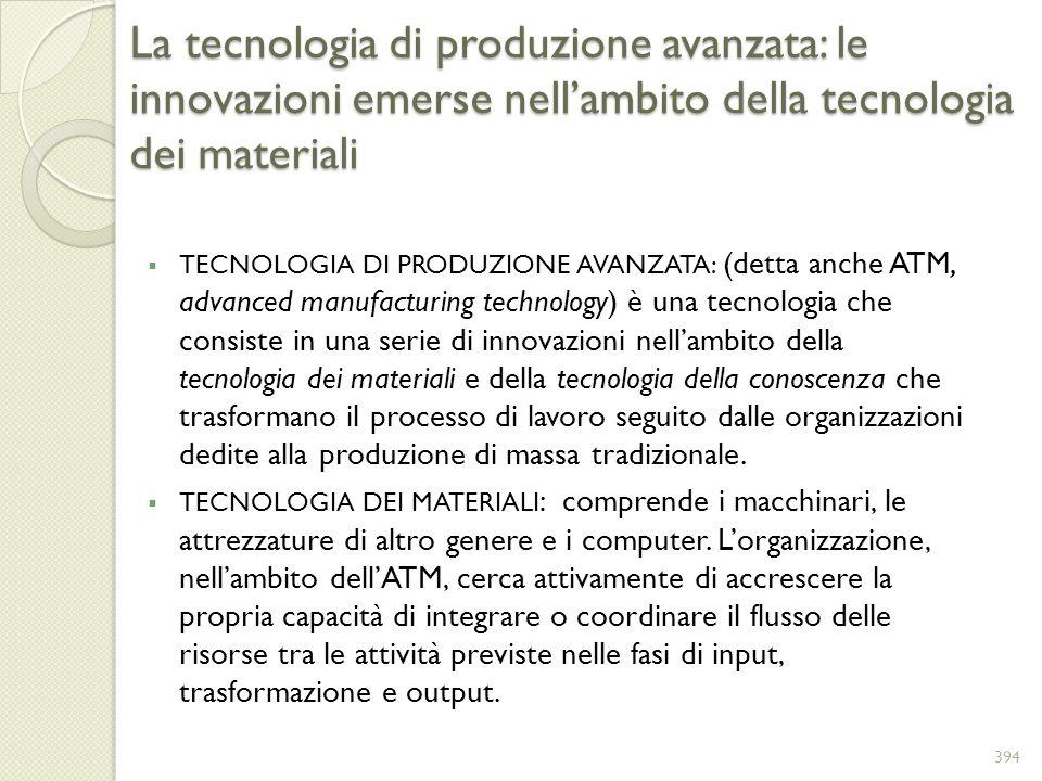 La tecnologia di produzione avanzata: le innovazioni emerse nellambito della tecnologia dei materiali TECNOLOGIA DI PRODUZIONE AVANZATA: (detta anche