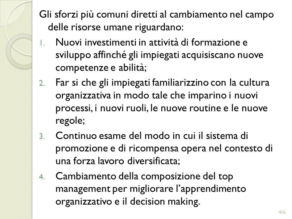 Gli sforzi più comuni diretti al cambiamento nel campo delle risorse umane riguardano: 1. Nuovi investimenti in attività di formazione e sviluppo affi