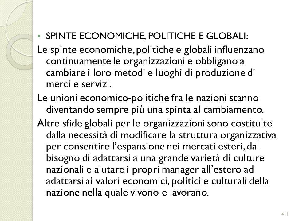 SPINTE ECONOMICHE, POLITICHE E GLOBALI: Le spinte economiche, politiche e globali influenzano continuamente le organizzazioni e obbligano a cambiare i