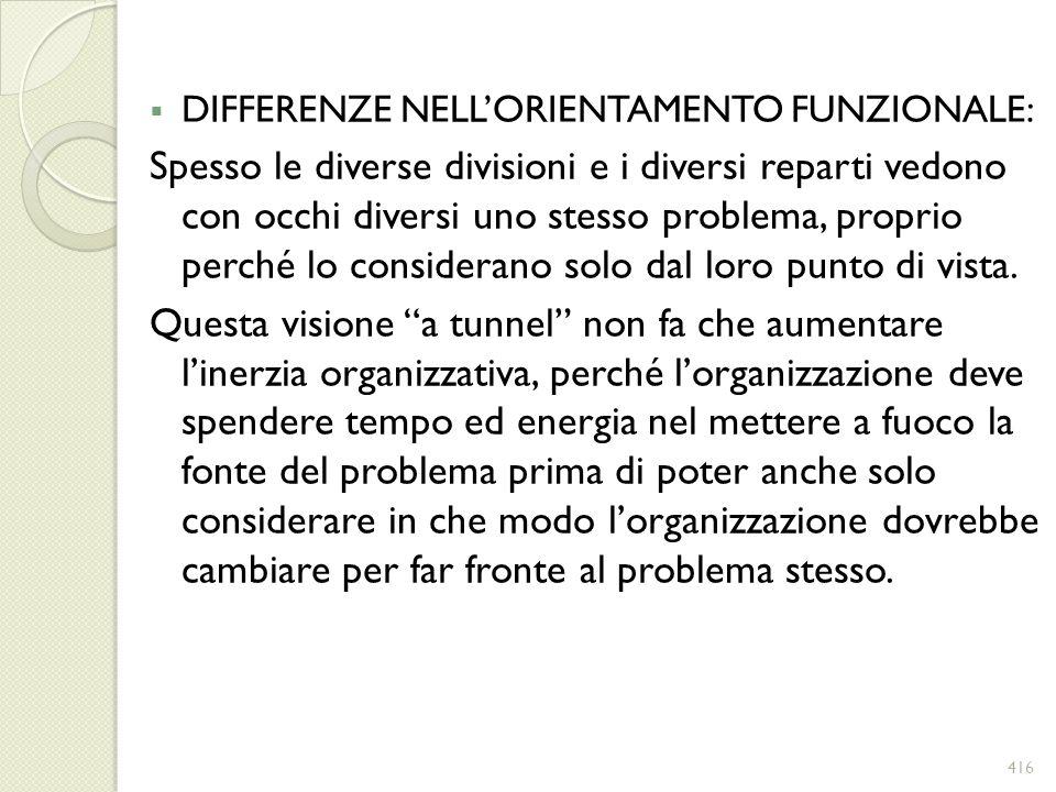 DIFFERENZE NELLORIENTAMENTO FUNZIONALE: Spesso le diverse divisioni e i diversi reparti vedono con occhi diversi uno stesso problema, proprio perché l