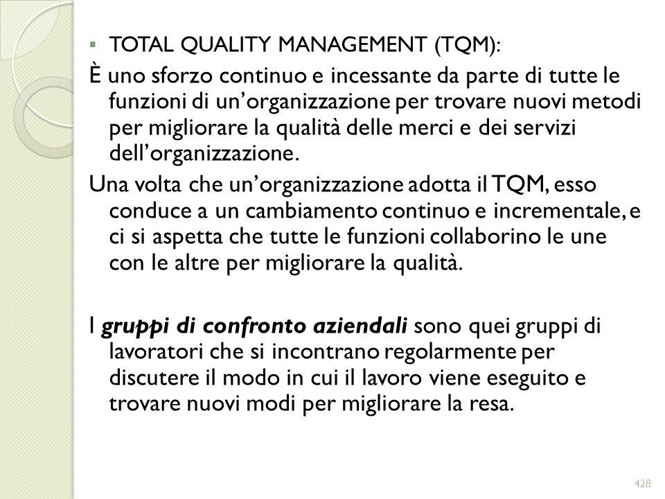 TOTAL QUALITY MANAGEMENT (TQM): È uno sforzo continuo e incessante da parte di tutte le funzioni di unorganizzazione per trovare nuovi metodi per migl