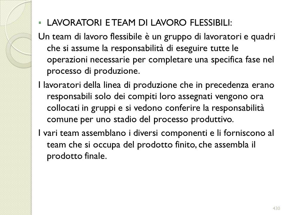 LAVORATORI E TEAM DI LAVORO FLESSIBILI: Un team di lavoro flessibile è un gruppo di lavoratori e quadri che si assume la responsabilità di eseguire tu