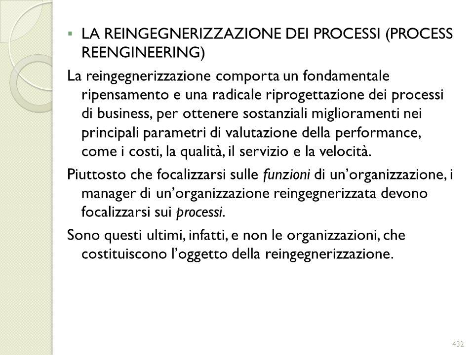 LA REINGEGNERIZZAZIONE DEI PROCESSI (PROCESS REENGINEERING) La reingegnerizzazione comporta un fondamentale ripensamento e una radicale riprogettazion