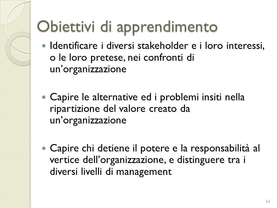 Obiettivi di apprendimento Identificare i diversi stakeholder e i loro interessi, o le loro pretese, nei confronti di unorganizzazione Capire le alter