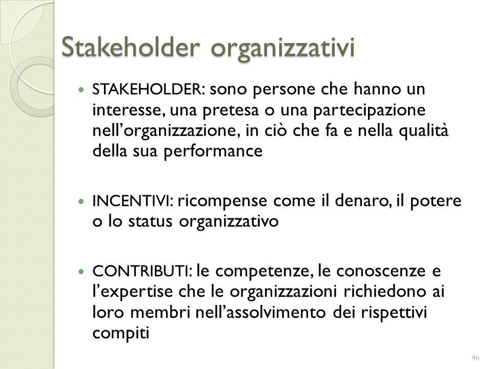 Stakeholder organizzativi STAKEHOLDER : sono persone che hanno un interesse, una pretesa o una partecipazione nellorganizzazione, in ciò che fa e nell