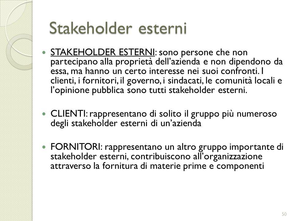 Stakeholder esterni STAKEHOLDER ESTERNI: sono persone che non partecipano alla proprietà dellazienda e non dipendono da essa, ma hanno un certo intere