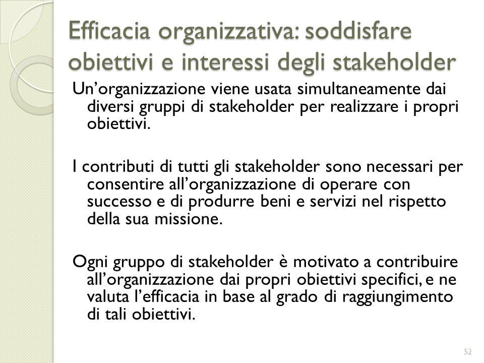 Efficacia organizzativa: soddisfare obiettivi e interessi degli stakeholder Unorganizzazione viene usata simultaneamente dai diversi gruppi di stakeho