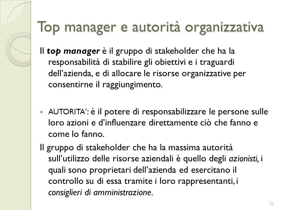 Top manager e autorità organizzativa Il top manager è il gruppo di stakeholder che ha la responsabilità di stabilire gli obiettivi e i traguardi della