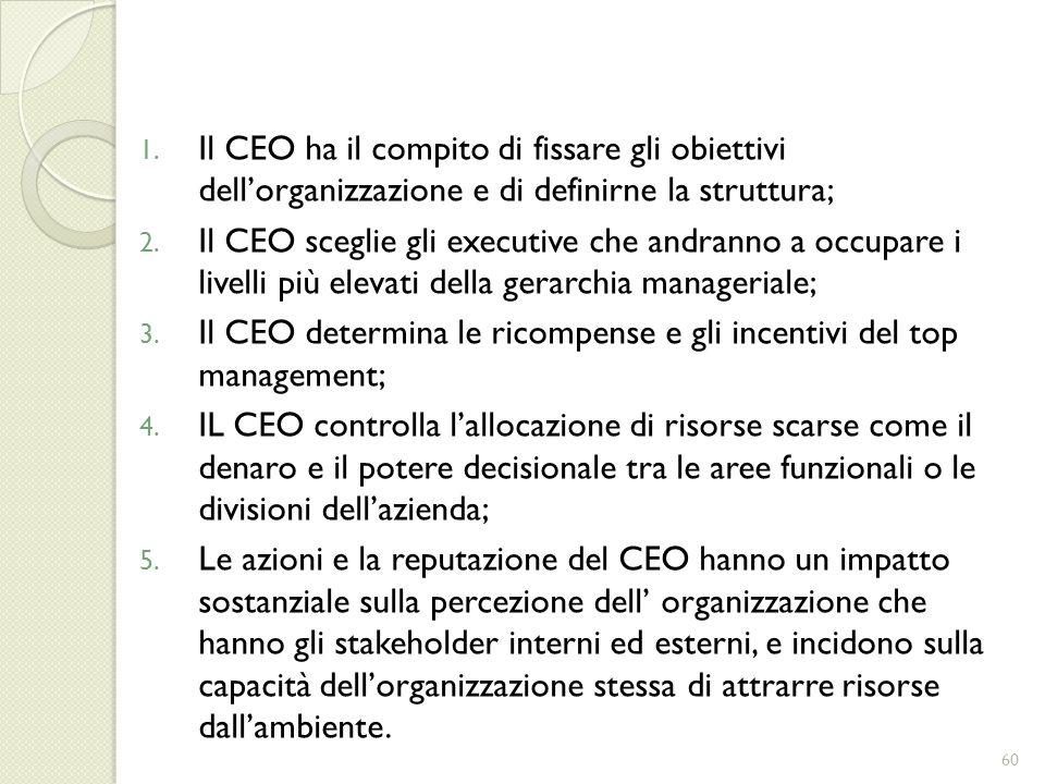 1. Il CEO ha il compito di fissare gli obiettivi dellorganizzazione e di definirne la struttura; 2. Il CEO sceglie gli executive che andranno a occupa