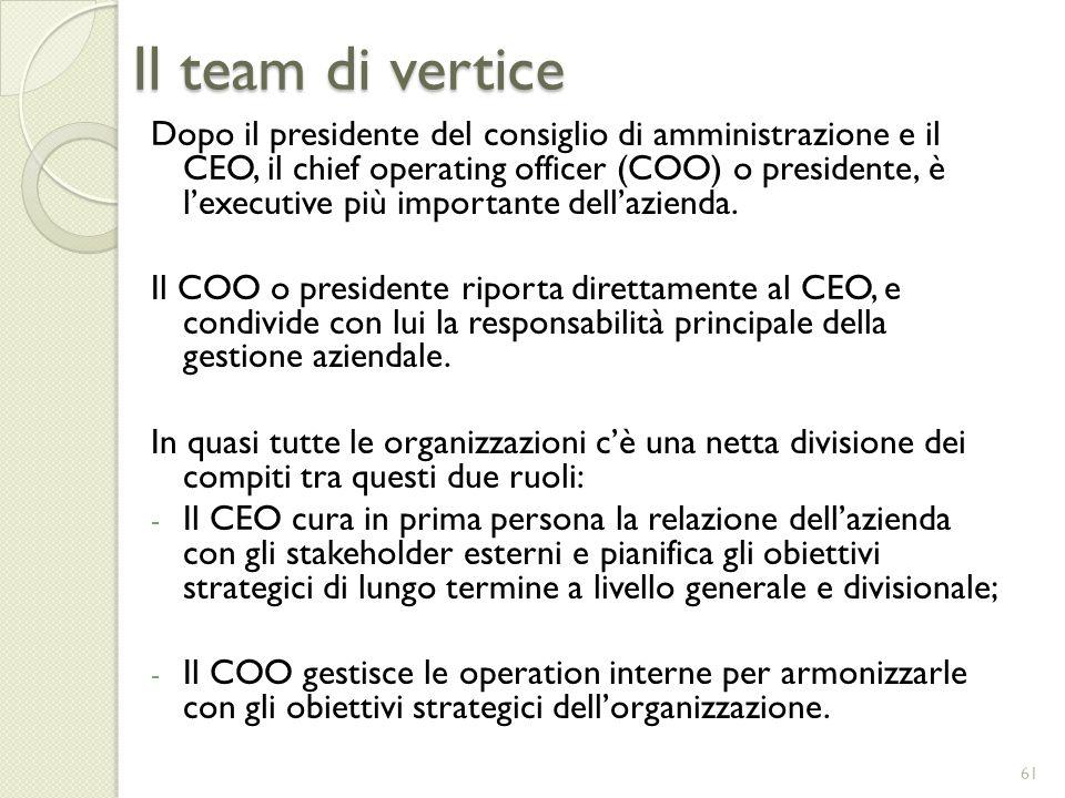 Il team di vertice Dopo il presidente del consiglio di amministrazione e il CEO, il chief operating officer (COO) o presidente, è lexecutive più impor