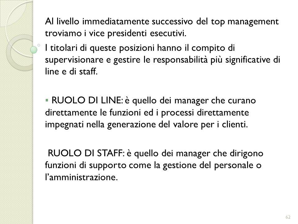 Al livello immediatamente successivo del top management troviamo i vice presidenti esecutivi. I titolari di queste posizioni hanno il compito di super