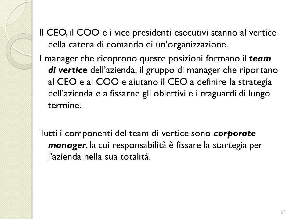 Il CEO, il COO e i vice presidenti esecutivi stanno al vertice della catena di comando di unorganizzazione. I manager che ricoprono queste posizioni f