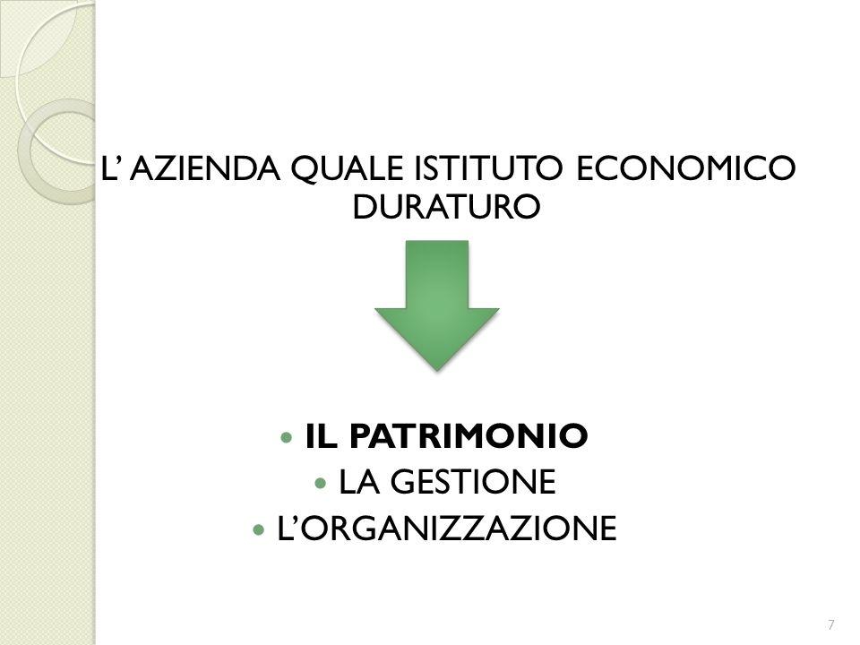 L AZIENDA QUALE ISTITUTO ECONOMICO DURATURO IL PATRIMONIO LA GESTIONE LORGANIZZAZIONE 7