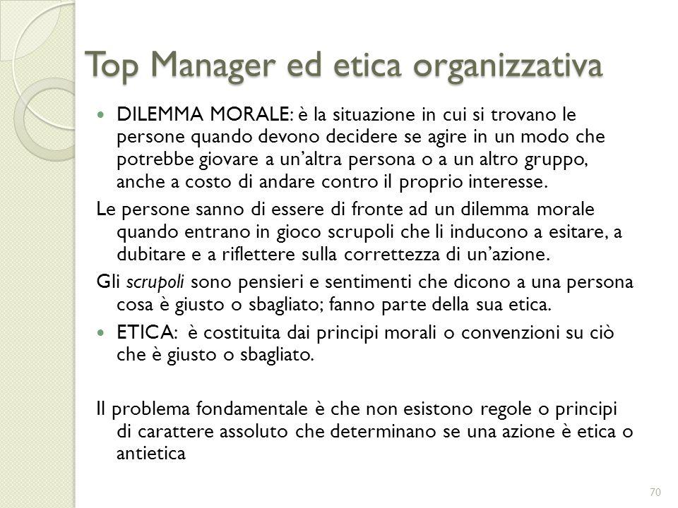 Top Manager ed etica organizzativa DILEMMA MORALE: è la situazione in cui si trovano le persone quando devono decidere se agire in un modo che potrebb