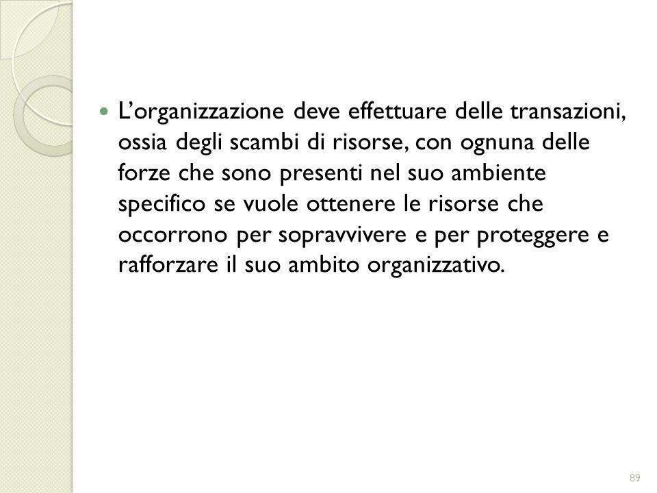 Lorganizzazione deve effettuare delle transazioni, ossia degli scambi di risorse, con ognuna delle forze che sono presenti nel suo ambiente specifico