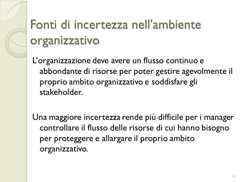 Fonti di incertezza nellambiente organizzativo Lorganizzazione deve avere un flusso continuo e abbondante di risorse per poter gestire agevolmente il