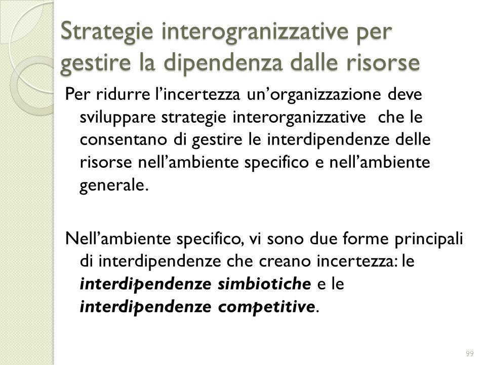 Strategie interogranizzative per gestire la dipendenza dalle risorse Per ridurre lincertezza unorganizzazione deve sviluppare strategie interorganizza