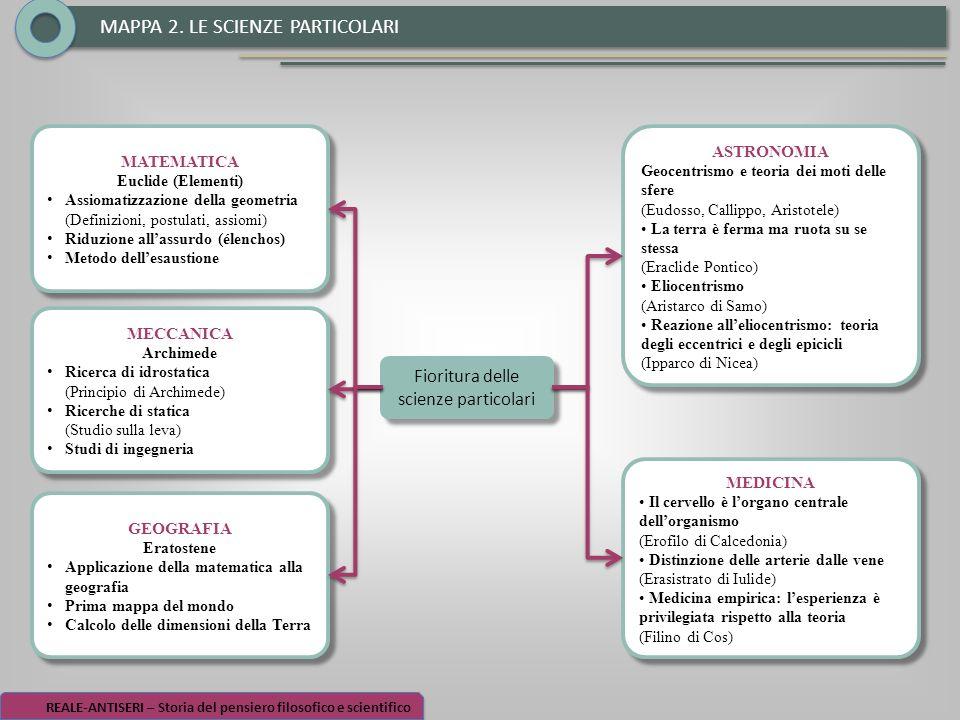 REALE-ANTISERI – Storia del pensiero filosofico e scientifico MAPPA 2. LE SCIENZE PARTICOLARI MATEMATICA Euclide (Elementi) Assiomatizzazione della ge