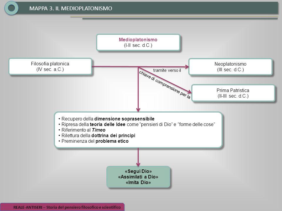 REALE-ANTISERI – Storia del pensiero filosofico e scientifico MAPPA 3. IL MEDIOPLATONISMO Medioplatonismo (I-II sec. d.C.) Medioplatonismo (I-II sec.