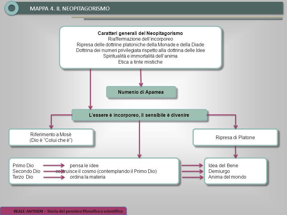 REALE-ANTISERI – Storia del pensiero filosofico e scientifico Caratteri generali del Neopitagorismo Riaffermazione dellincorporeo Ripresa delle dottri