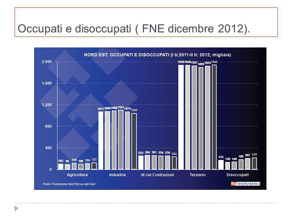 Occupati e disoccupati ( FNE dicembre 2012).