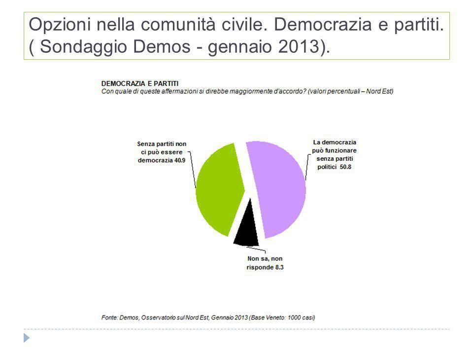Opzioni nella comunità civile. Democrazia e partiti. ( Sondaggio Demos - gennaio 2013).