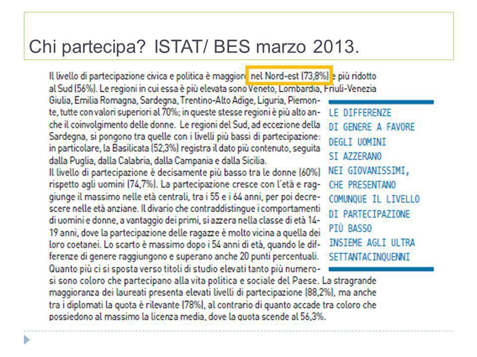 Chi partecipa ISTAT/ BES marzo 2013.