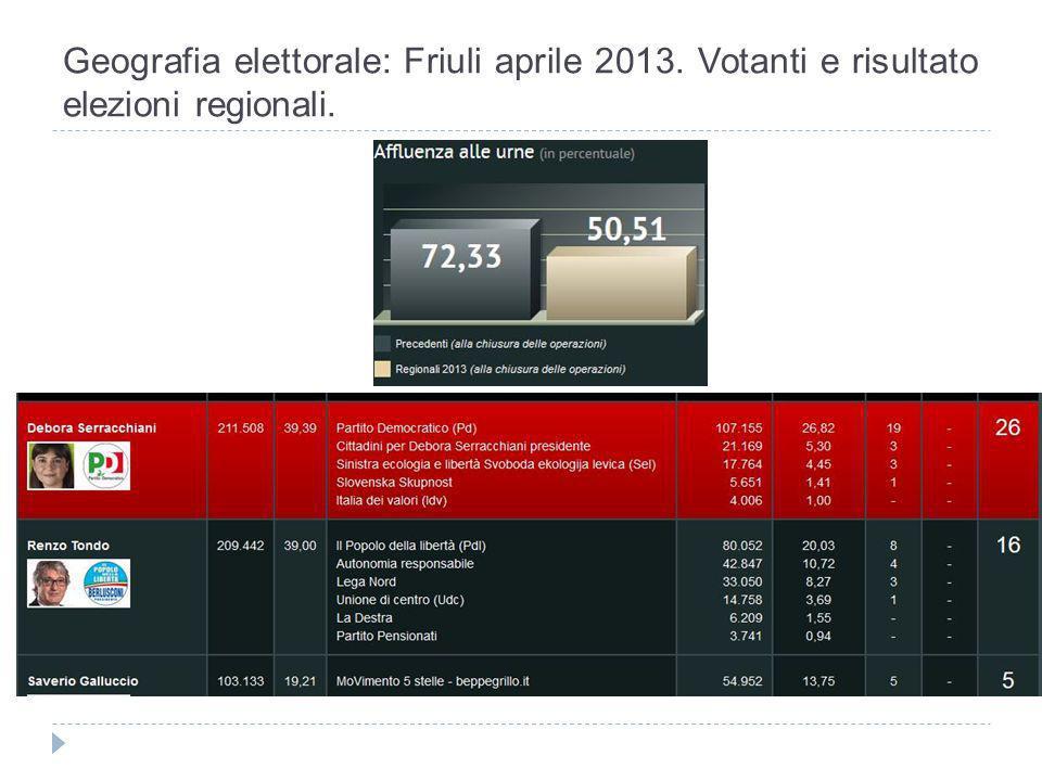 Geografia elettorale: Friuli aprile 2013. Votanti e risultato elezioni regionali.