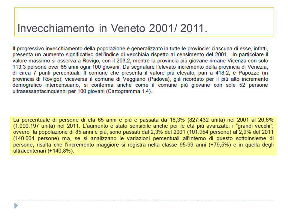 Invecchiamento in Veneto 2001/ 2011.