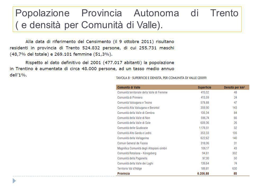Popolazione Provincia Autonoma di Trento ( e densità per Comunità di Valle).