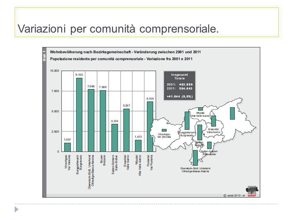 Fiducia e sfiducia nelle istituzioni e nei partiti ( Demos, aprile 2013).
