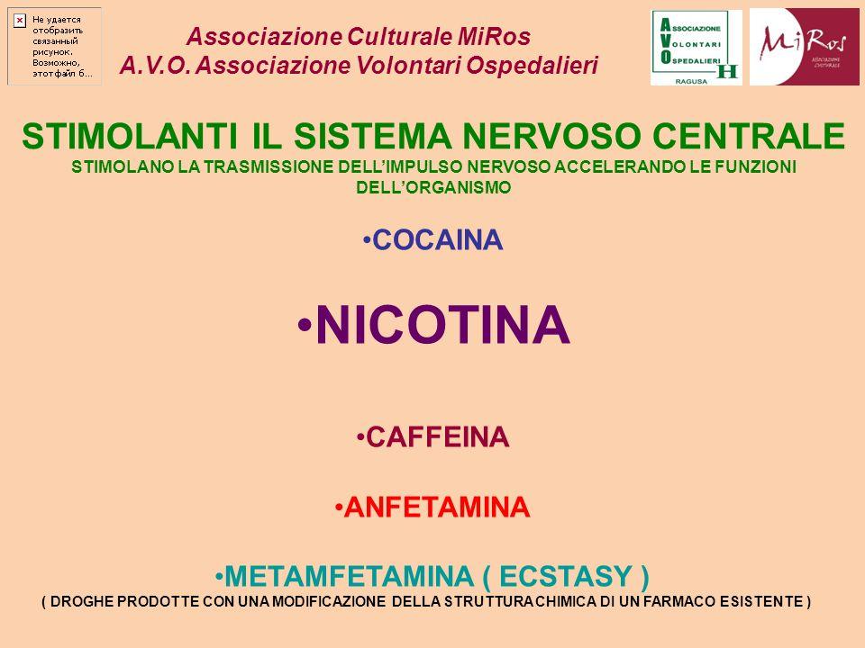 STIMOLANTI IL SISTEMA NERVOSO CENTRALE STIMOLANO LA TRASMISSIONE DELLIMPULSO NERVOSO ACCELERANDO LE FUNZIONI DELLORGANISMO COCAINA NICOTINA CAFFEINA A