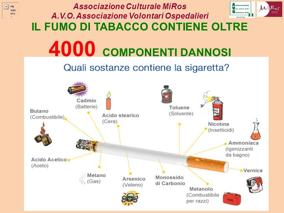 IL FUMO DI TABACCO CONTIENE OLTRE 4000 COMPONENTI DANNOSI Associazione Culturale MiRos A.V.O. Associazione Volontari Ospedalieri