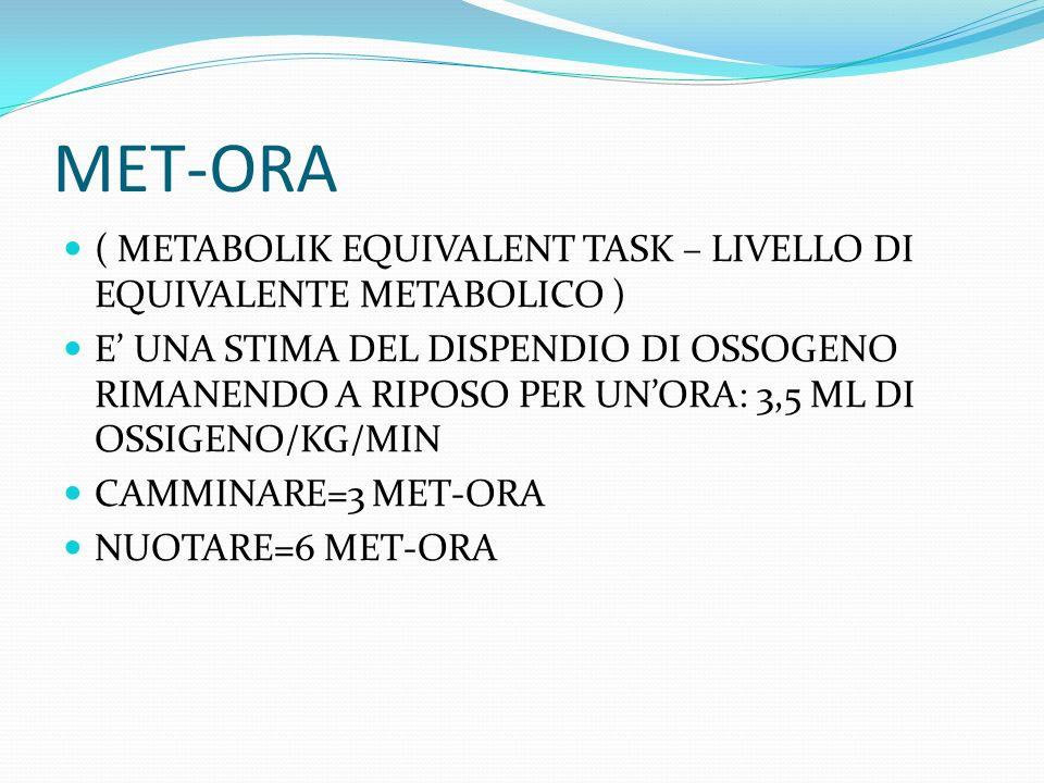 MET-ORA ( METABOLIK EQUIVALENT TASK – LIVELLO DI EQUIVALENTE METABOLICO ) E UNA STIMA DEL DISPENDIO DI OSSOGENO RIMANENDO A RIPOSO PER UNORA: 3,5 ML DI OSSIGENO/KG/MIN CAMMINARE=3 MET-ORA NUOTARE=6 MET-ORA