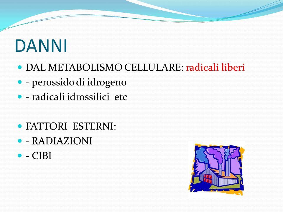 DANNI DAL METABOLISMO CELLULARE: radicali liberi - perossido di idrogeno - radicali idrossilici etc FATTORI ESTERNI: - RADIAZIONI - CIBI