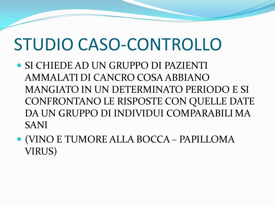 STUDIO CASO-CONTROLLO SI CHIEDE AD UN GRUPPO DI PAZIENTI AMMALATI DI CANCRO COSA ABBIANO MANGIATO IN UN DETERMINATO PERIODO E SI CONFRONTANO LE RISPOSTE CON QUELLE DATE DA UN GRUPPO DI INDIVIDUI COMPARABILI MA SANI (VINO E TUMORE ALLA BOCCA – PAPILLOMA VIRUS)