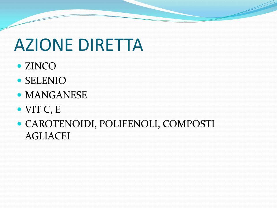 AZIONE DIRETTA ZINCO SELENIO MANGANESE VIT C, E CAROTENOIDI, POLIFENOLI, COMPOSTI AGLIACEI