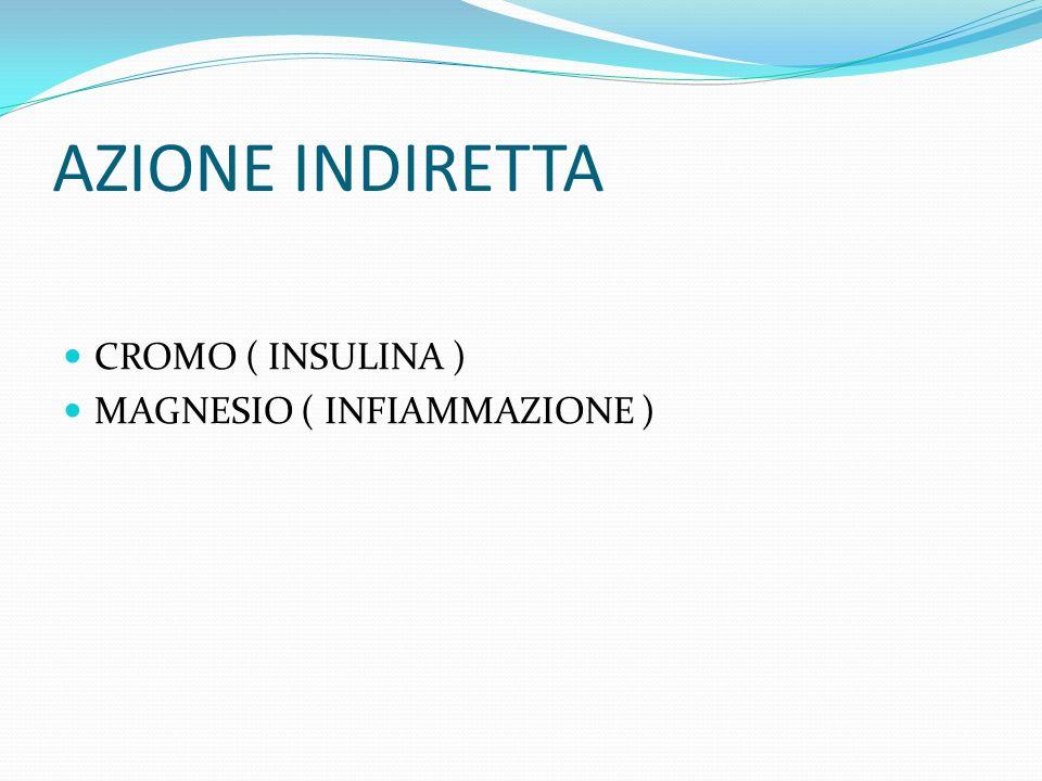 AZIONE INDIRETTA CROMO ( INSULINA ) MAGNESIO ( INFIAMMAZIONE )