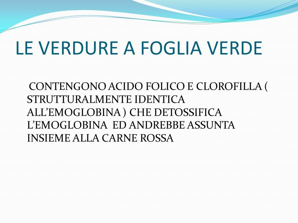 LE VERDURE A FOGLIA VERDE CONTENGONO ACIDO FOLICO E CLOROFILLA ( STRUTTURALMENTE IDENTICA ALLEMOGLOBINA ) CHE DETOSSIFICA LEMOGLOBINA ED ANDREBBE ASSUNTA INSIEME ALLA CARNE ROSSA