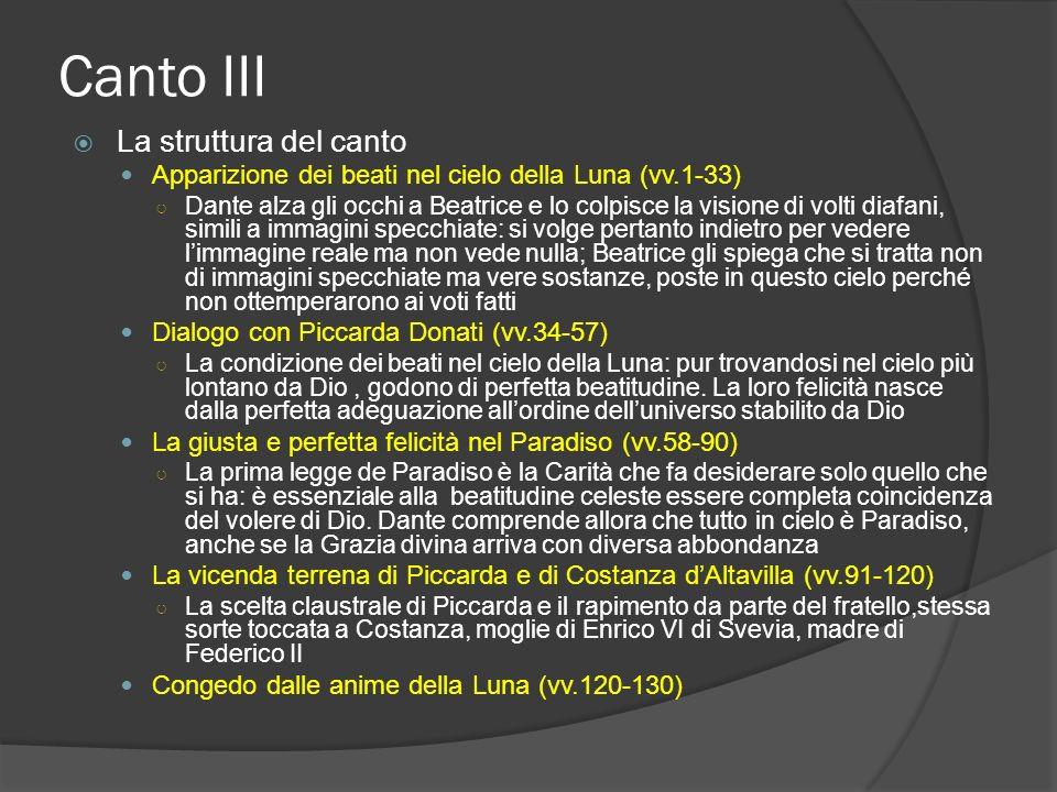 Canto III La struttura del canto Apparizione dei beati nel cielo della Luna (vv.1-33) Dante alza gli occhi a Beatrice e lo colpisce la visione di volt