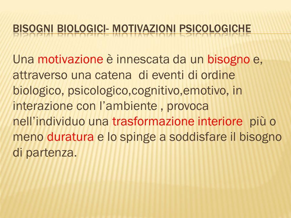 Una motivazione è innescata da un bisogno e, attraverso una catena di eventi di ordine biologico, psicologico,cognitivo,emotivo, in interazione con la