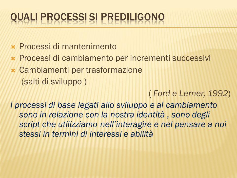 Processi di mantenimento Processi di cambiamento per incrementi successivi Cambiamenti per trasformazione (salti di sviluppo ) ( Ford e Lerner, 1992)