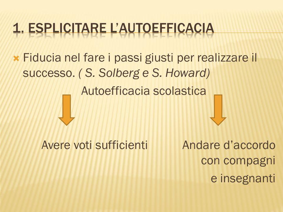 Fiducia nel fare i passi giusti per realizzare il successo. ( S. Solberg e S. Howard) Autoefficacia scolastica Avere voti sufficienti Andare daccordo
