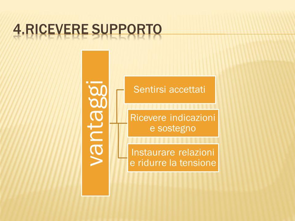 vantaggi Sentirsi accettati Ricevere indicazioni e sostegno Instaurare relazioni e ridurre la tensione