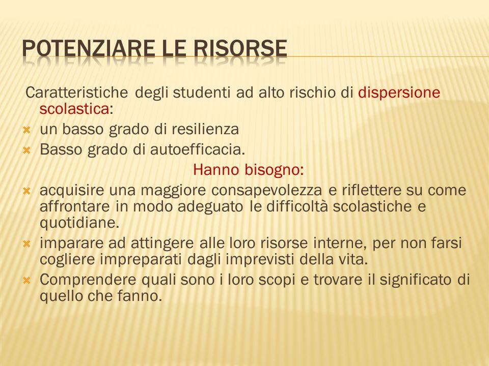Caratteristiche degli studenti ad alto rischio di dispersione scolastica: un basso grado di resilienza Basso grado di autoefficacia. Hanno bisogno: ac