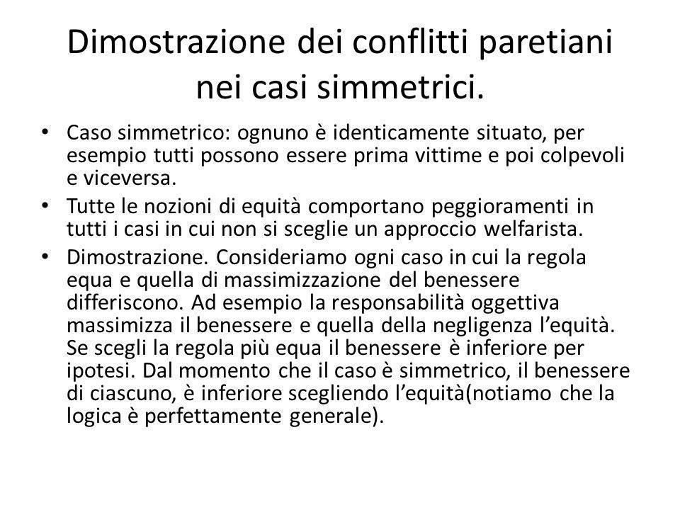 Dimostrazione dei conflitti paretiani nei casi simmetrici. Caso simmetrico: ognuno è identicamente situato, per esempio tutti possono essere prima vit